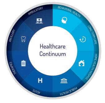 Continuum Home Health Ct