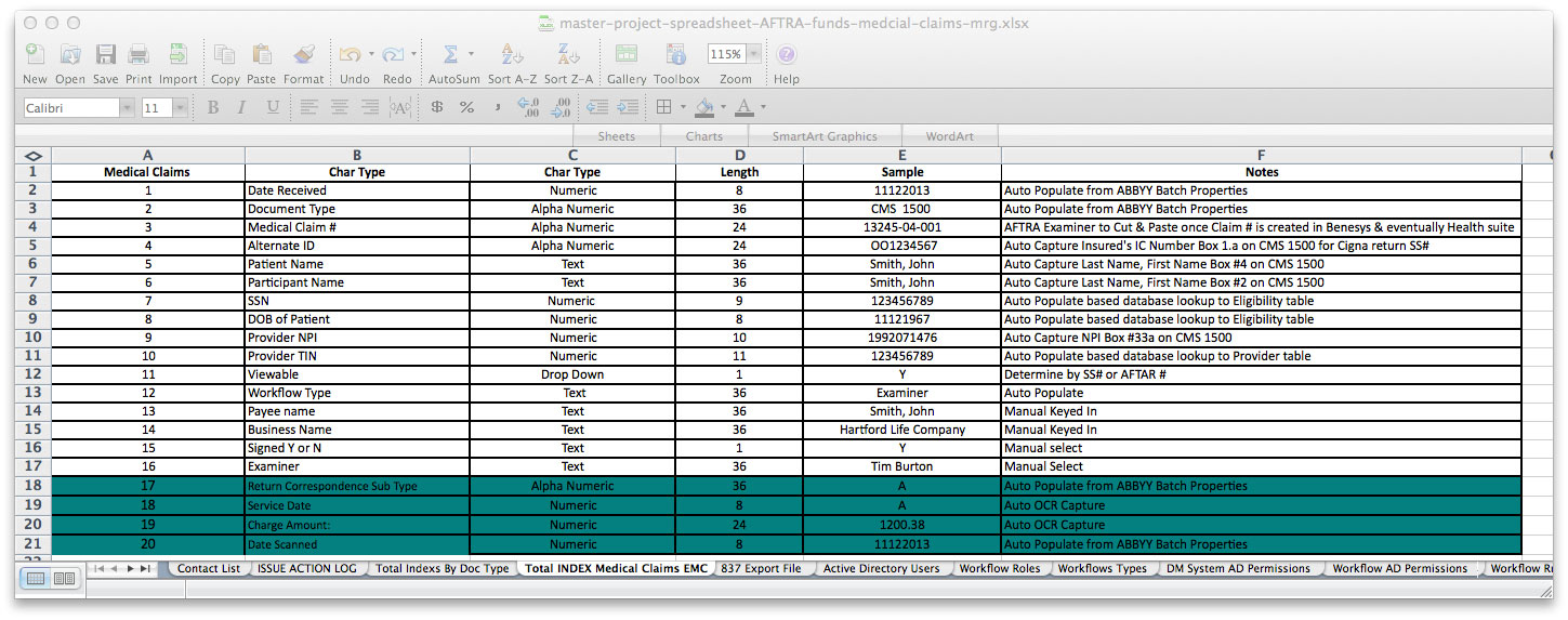 Master Project Spreadsheet Services Proconversions